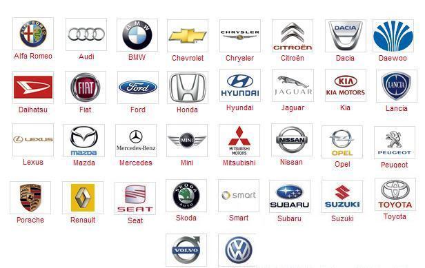 Alle Automarken Im 220 Berblick Modelle Aus Der Ganzen Welt